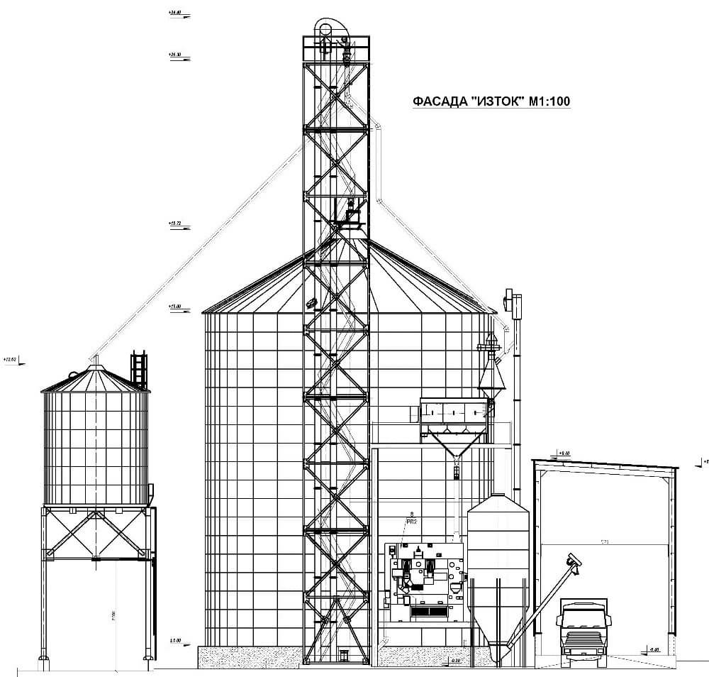 install auditing silo diagram